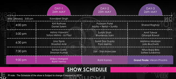 Rajasthan Fashion Week 2012 About to Start: Schedule and Details