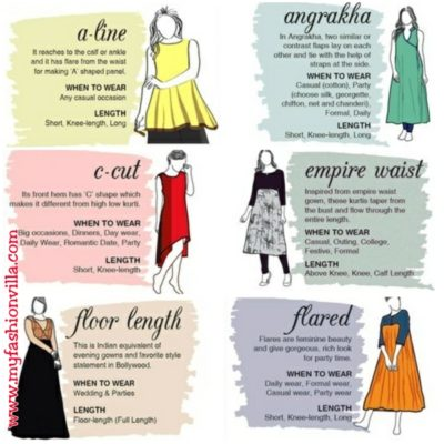 Top 30 Must Have Kurti Designs: Wardrobe Staples!