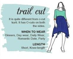Trail cut
