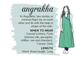angrakha